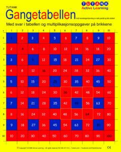 Gangetabellen TUTANK Aktiv Læring