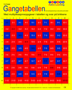 The multiplication table TUTANK Active Learning