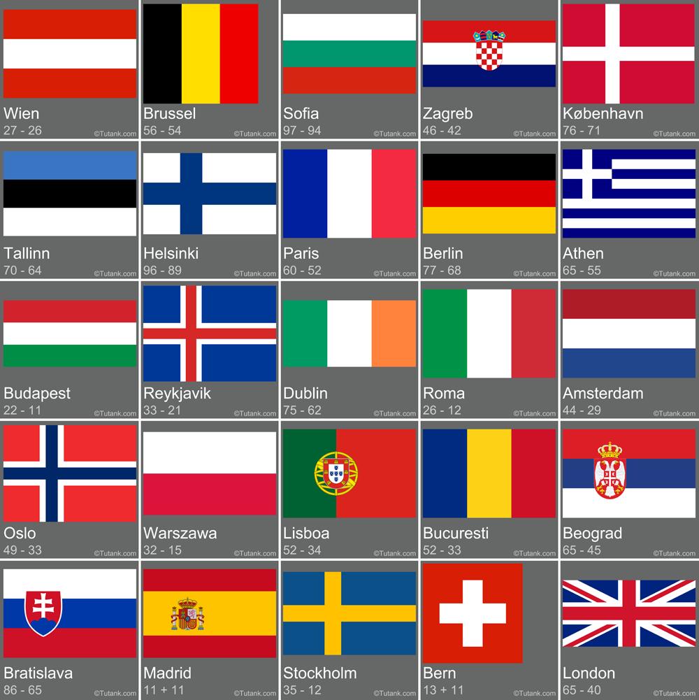 Nr 36 TELLUS 25 med 25 flagg, land og hovedsteder i Europa
